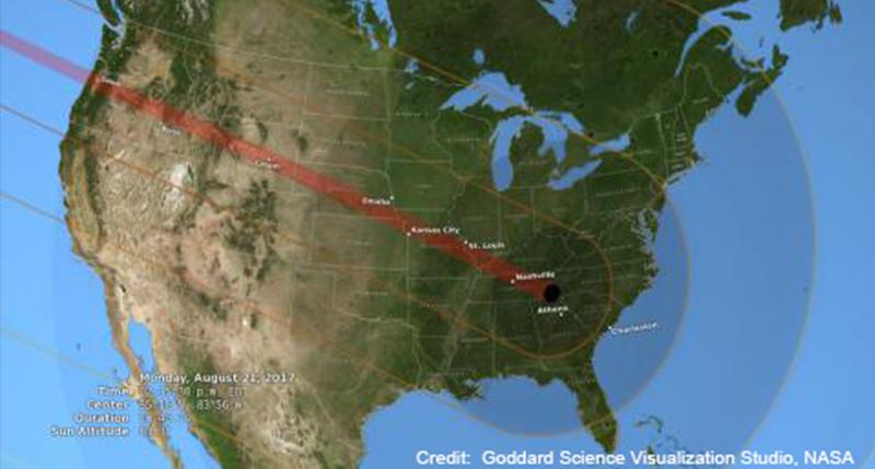 Atlantic Vision Center Solar Eclipse